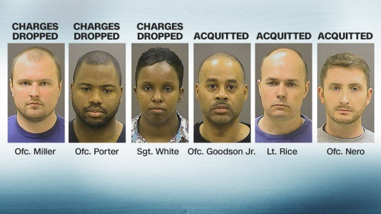Baltimore officers charges dropped or acuqitted